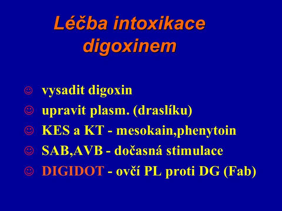 Léčba intoxikace digoxinem