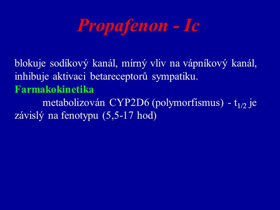Propafenon - Ic blokuje sodíkový kanál, mírný vliv na vápníkový kanál, inhibuje aktivaci betareceptorů sympatiku.