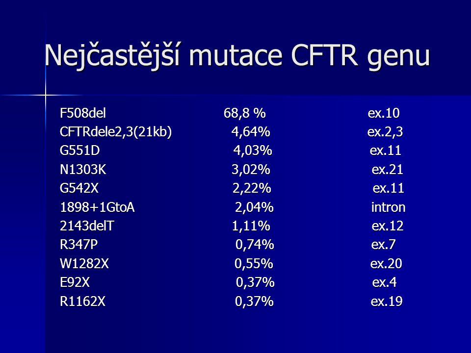 Nejčastější mutace CFTR genu