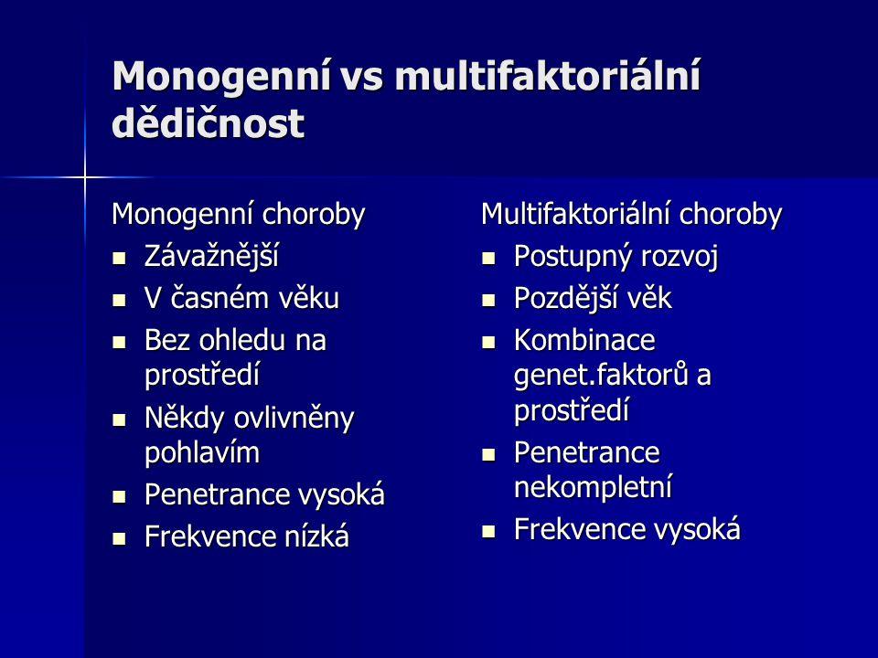 Monogenní vs multifaktoriální dědičnost