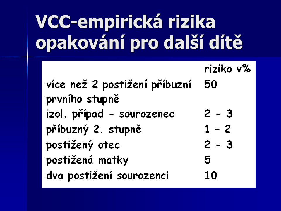 VCC-empirická rizika opakování pro další dítě