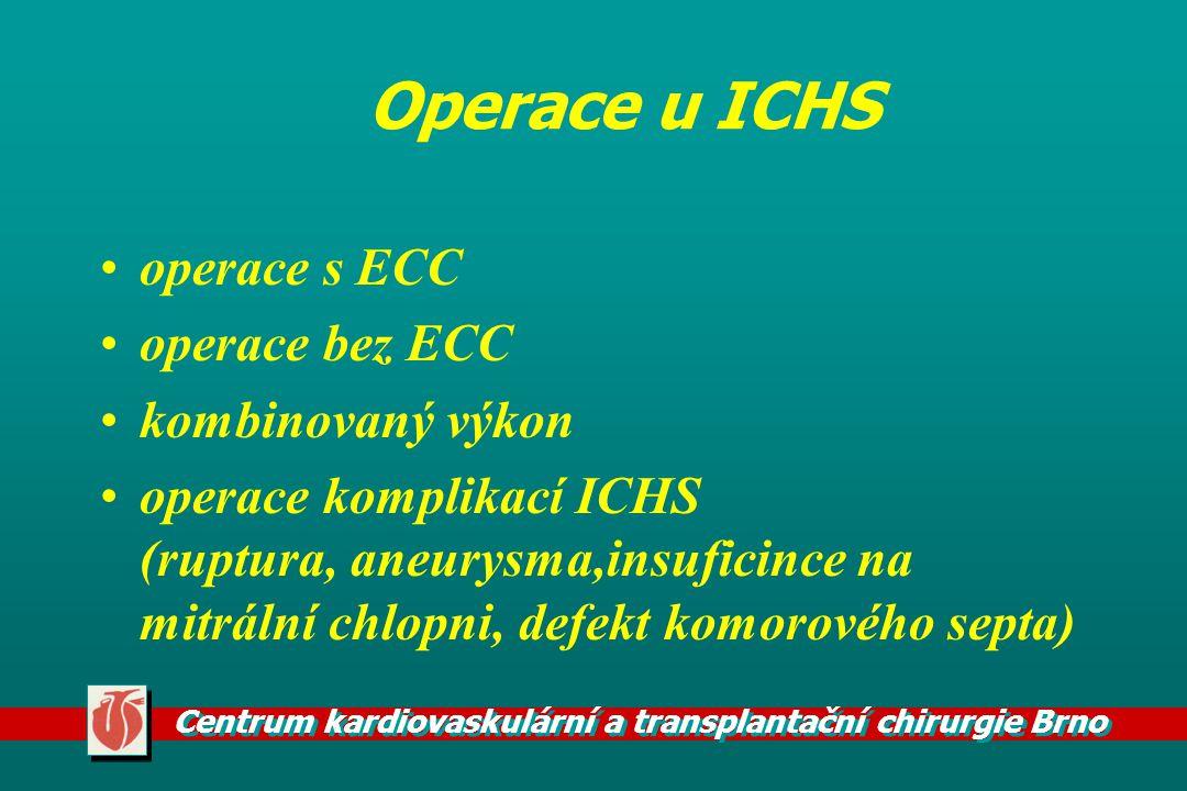 Operace u ICHS operace s ECC operace bez ECC kombinovaný výkon