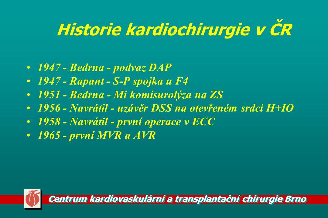 Historie kardiochirurgie v ČR