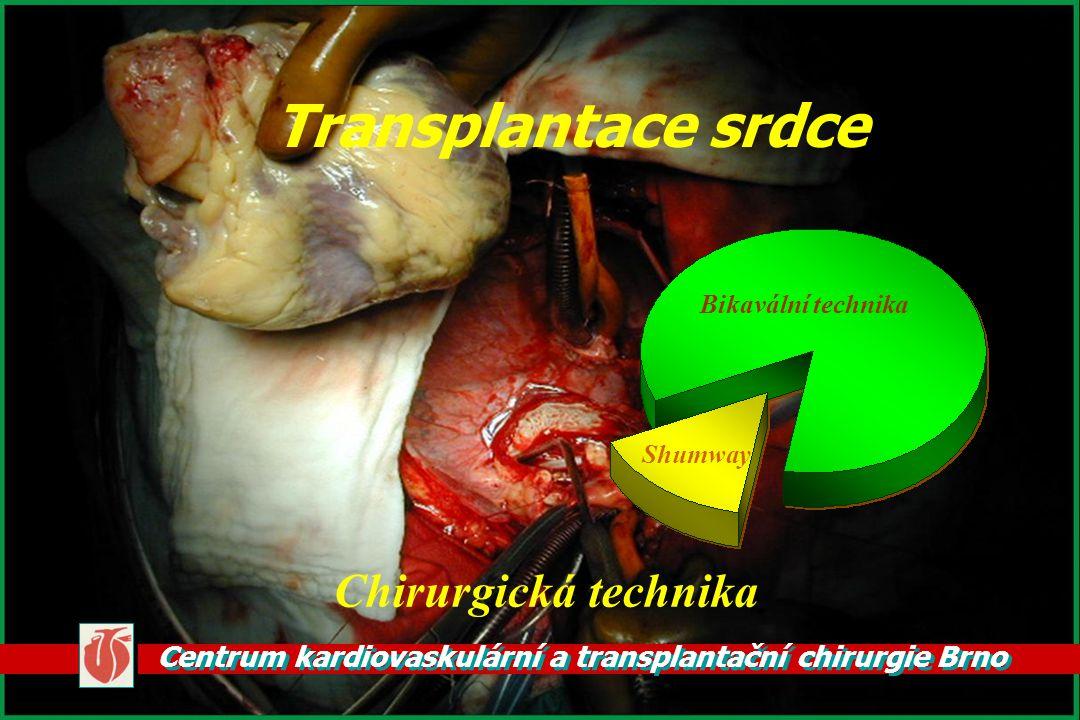 Transplantace srdce Bikavální technika Shumway Chirurgická technika