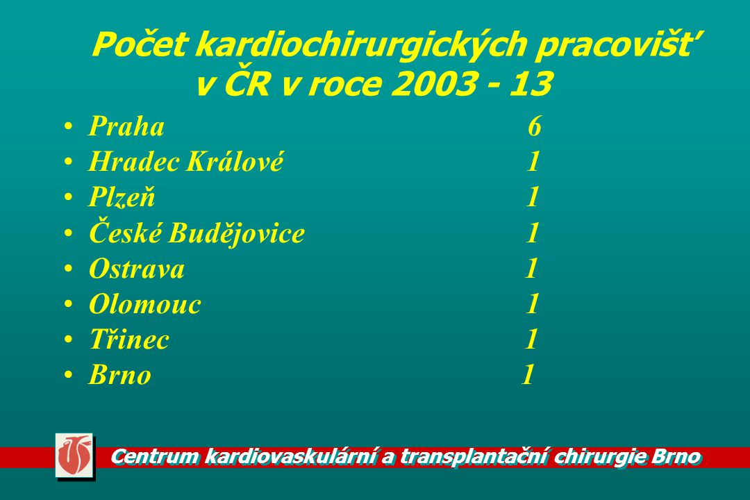 Počet kardiochirurgických pracovišť v ČR v roce 2003 - 13