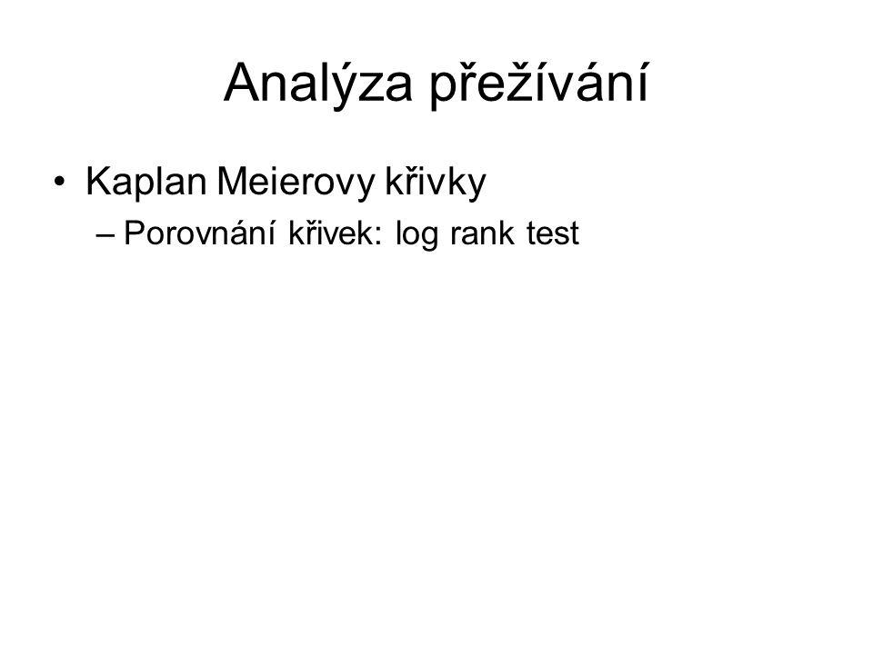 Analýza přežívání Kaplan Meierovy křivky