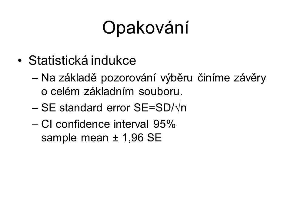 Opakování Statistická indukce