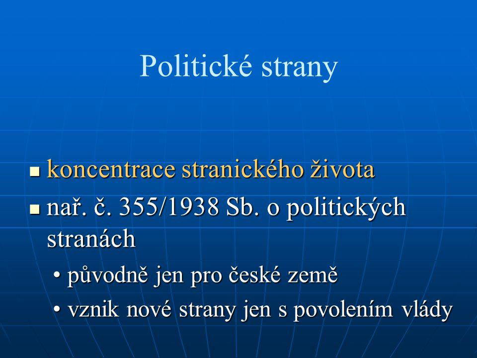 Politické strany koncentrace stranického života