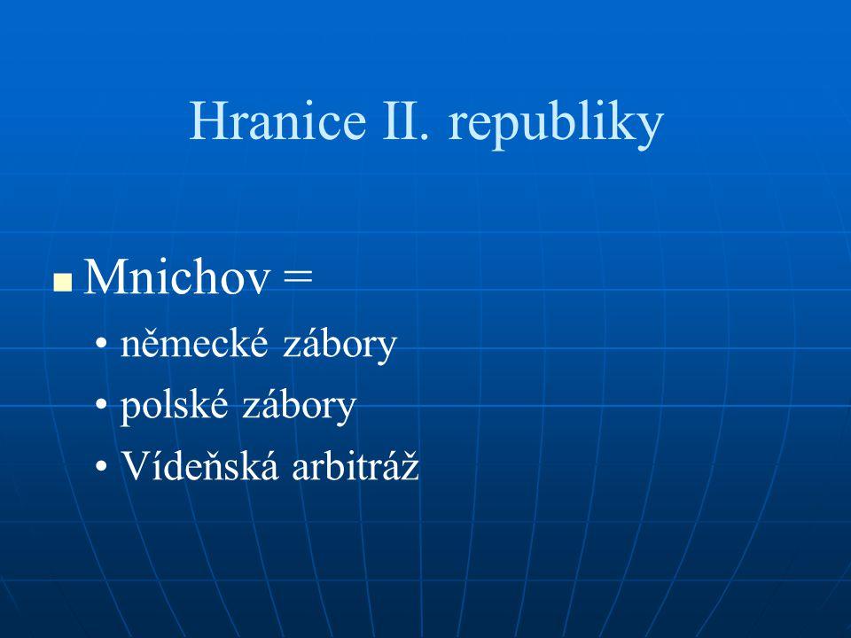 Hranice II. republiky Mnichov = německé zábory polské zábory