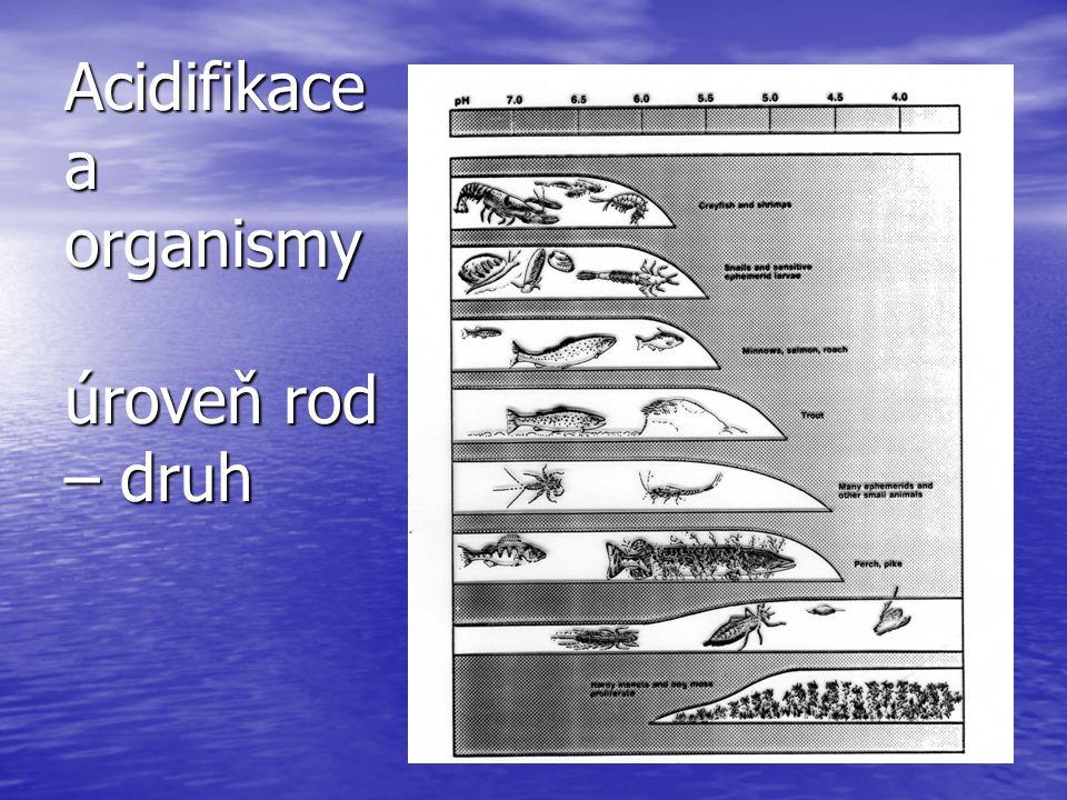 Acidifikace a organismy úroveň rod – druh