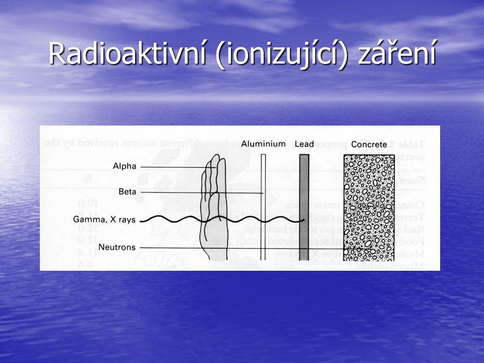 Radioaktivní (ionizující) záření