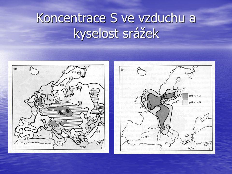 Koncentrace S ve vzduchu a kyselost srážek