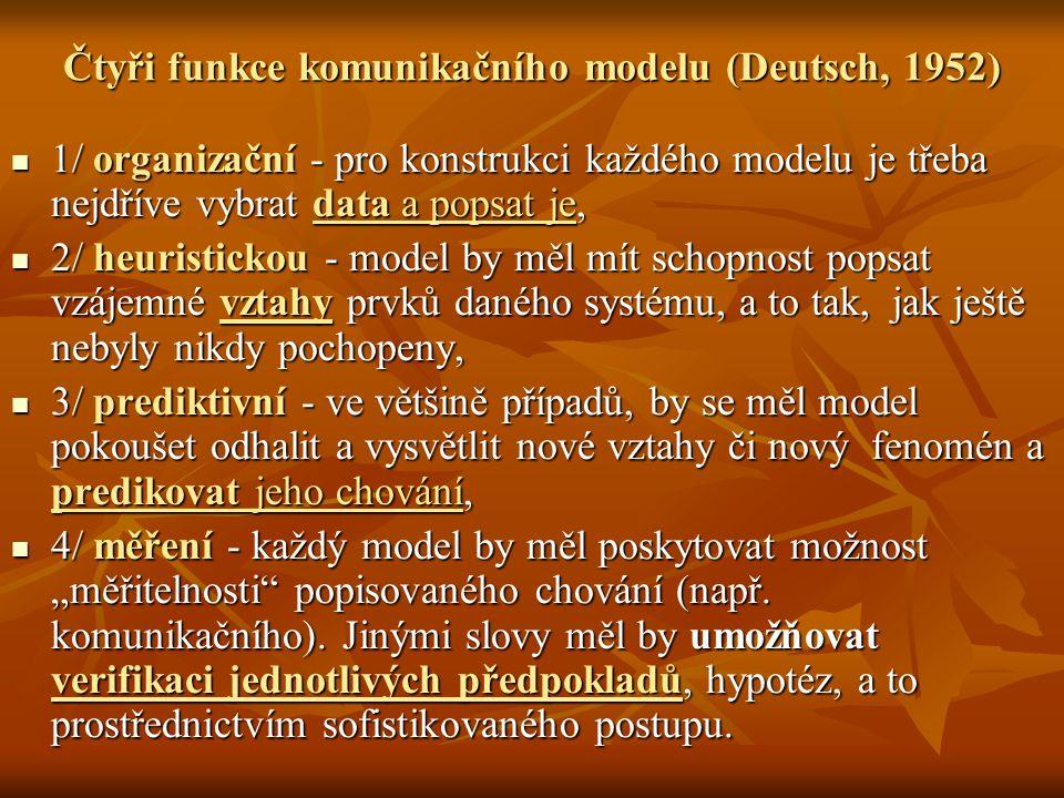 Čtyři funkce komunikačního modelu (Deutsch, 1952)