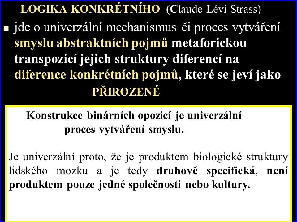 LOGIKA KONKRÉTNÍHO (Claude Lévi-Strass)