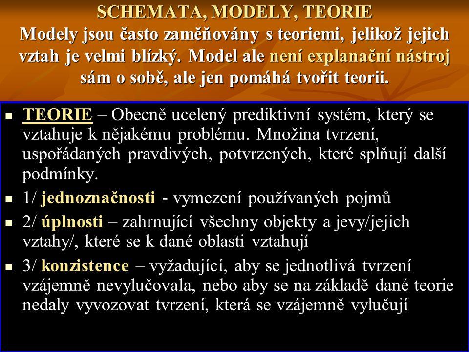 SCHEMATA, MODELY, TEORIE Modely jsou často zaměňovány s teoriemi, jelikož jejich vztah je velmi blízký. Model ale není explanační nástroj sám o sobě, ale jen pomáhá tvořit teorii.
