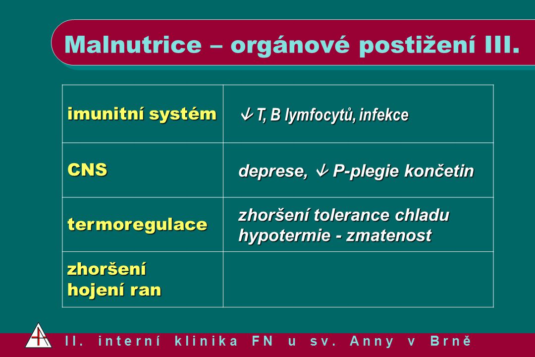 Malnutrice – orgánové postižení III.