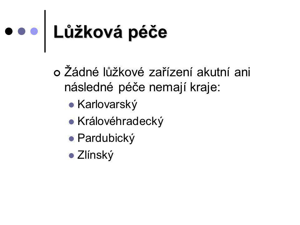 Lůžková péče Žádné lůžkové zařízení akutní ani následné péče nemají kraje: Karlovarský. Královéhradecký.