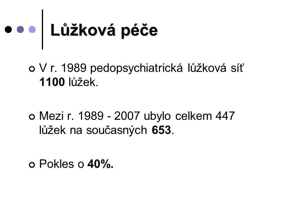 Lůžková péče V r. 1989 pedopsychiatrická lůžková síť 1100 lůžek.