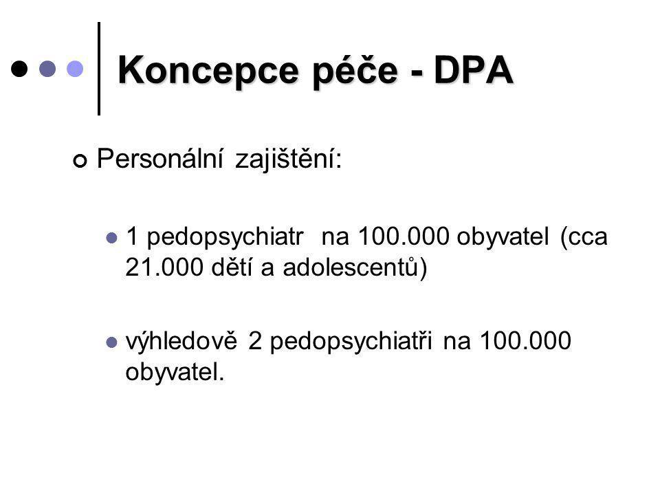 Koncepce péče - DPA Personální zajištění: