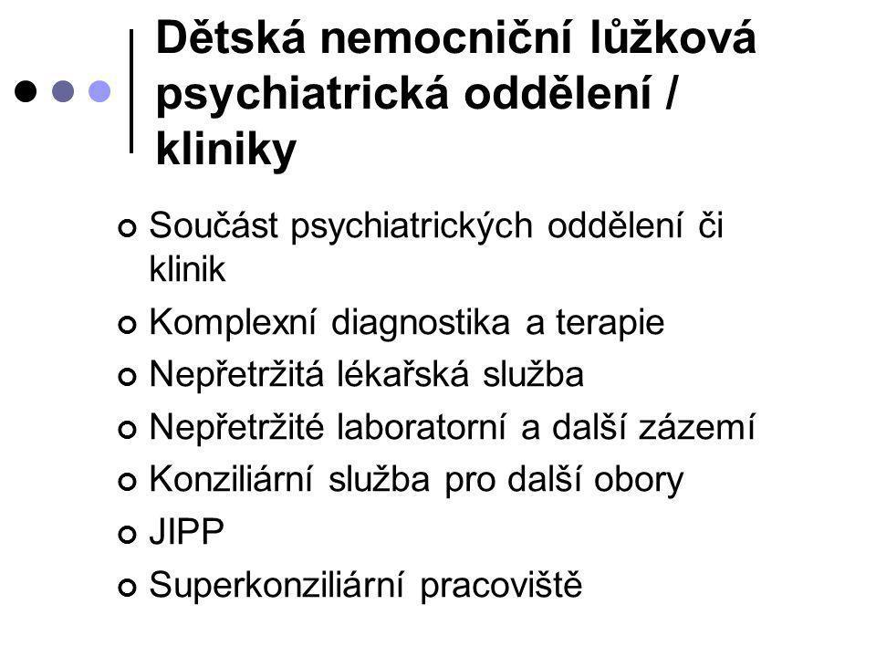 Dětská nemocniční lůžková psychiatrická oddělení / kliniky