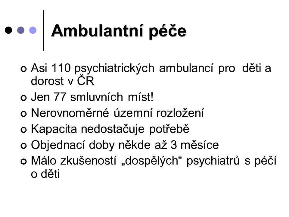 Ambulantní péče Asi 110 psychiatrických ambulancí pro děti a dorost v ČR. Jen 77 smluvních míst! Nerovnoměrné územní rozložení.