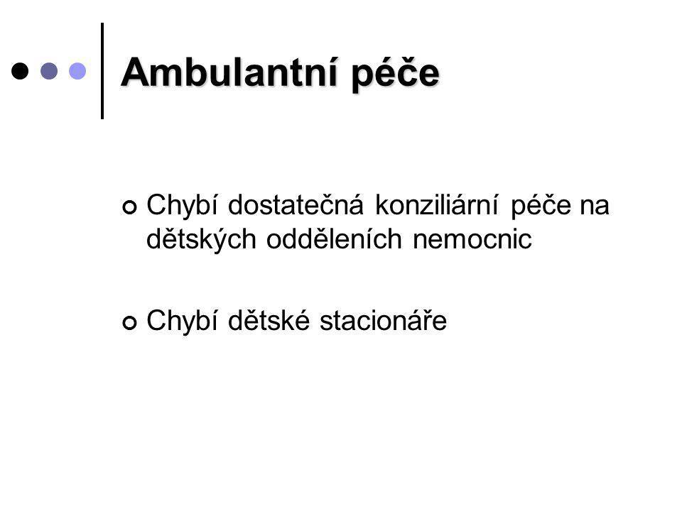 Ambulantní péče Chybí dostatečná konziliární péče na dětských odděleních nemocnic.