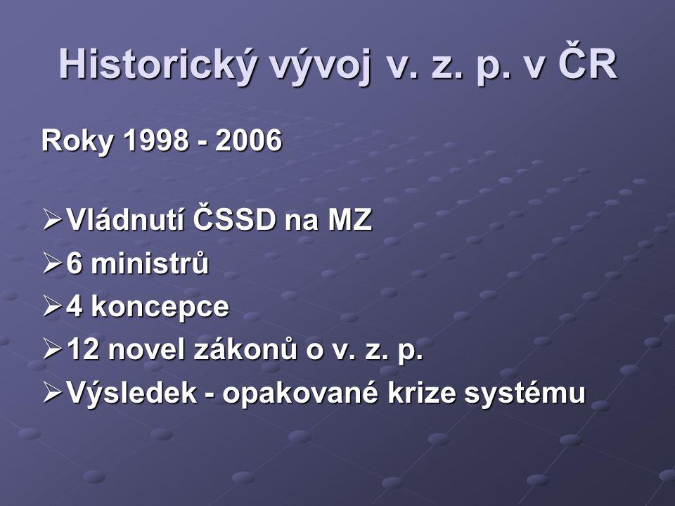 Historický vývoj v. z. p. v ČR