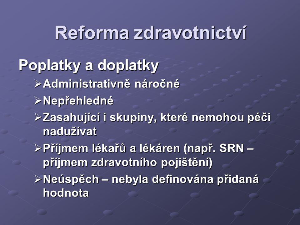 Reforma zdravotnictví