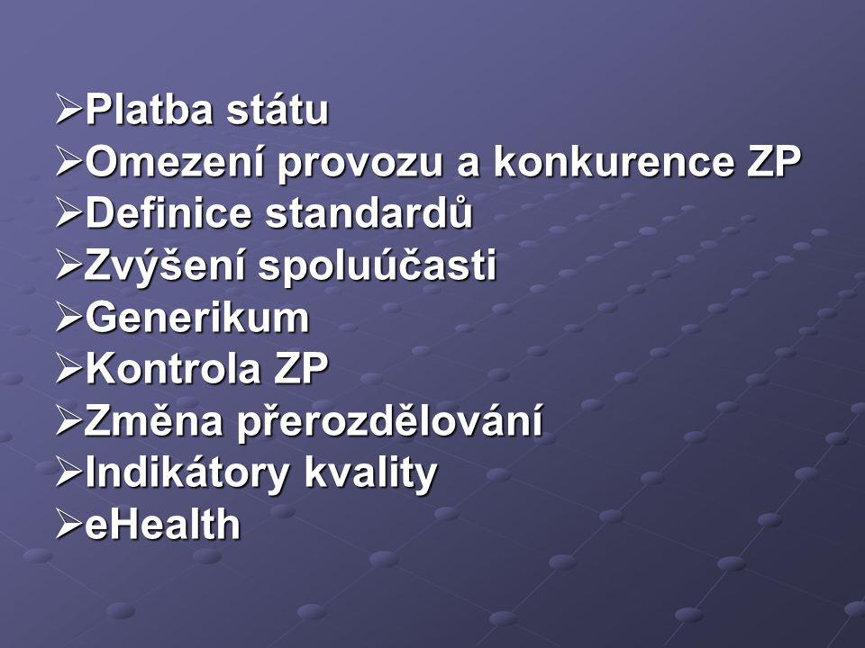 Platba státu Omezení provozu a konkurence ZP. Definice standardů. Zvýšení spoluúčasti. Generikum.