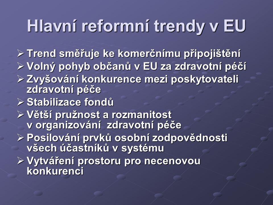 Hlavní reformní trendy v EU