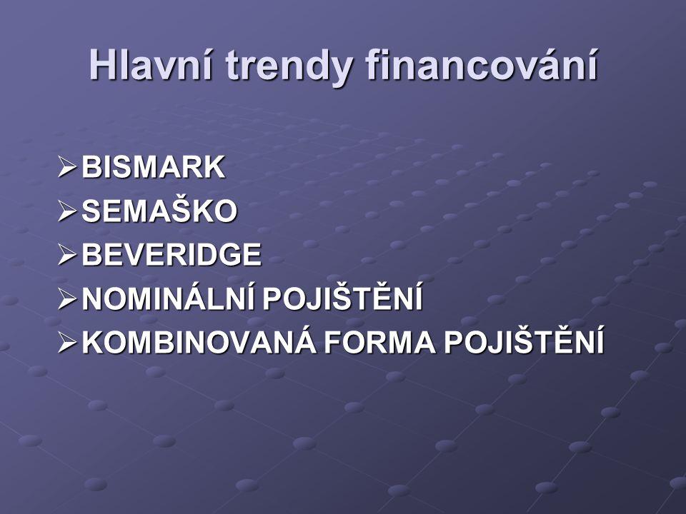 Hlavní trendy financování