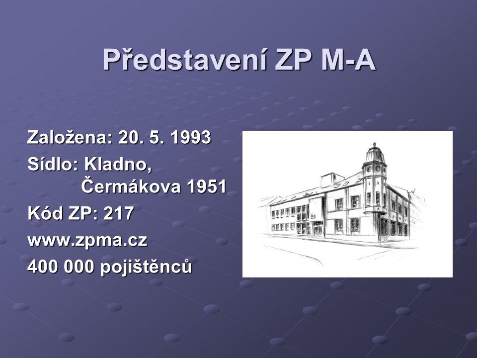 Představení ZP M-A Založena: 20. 5. 1993 Sídlo: Kladno, Čermákova 1951