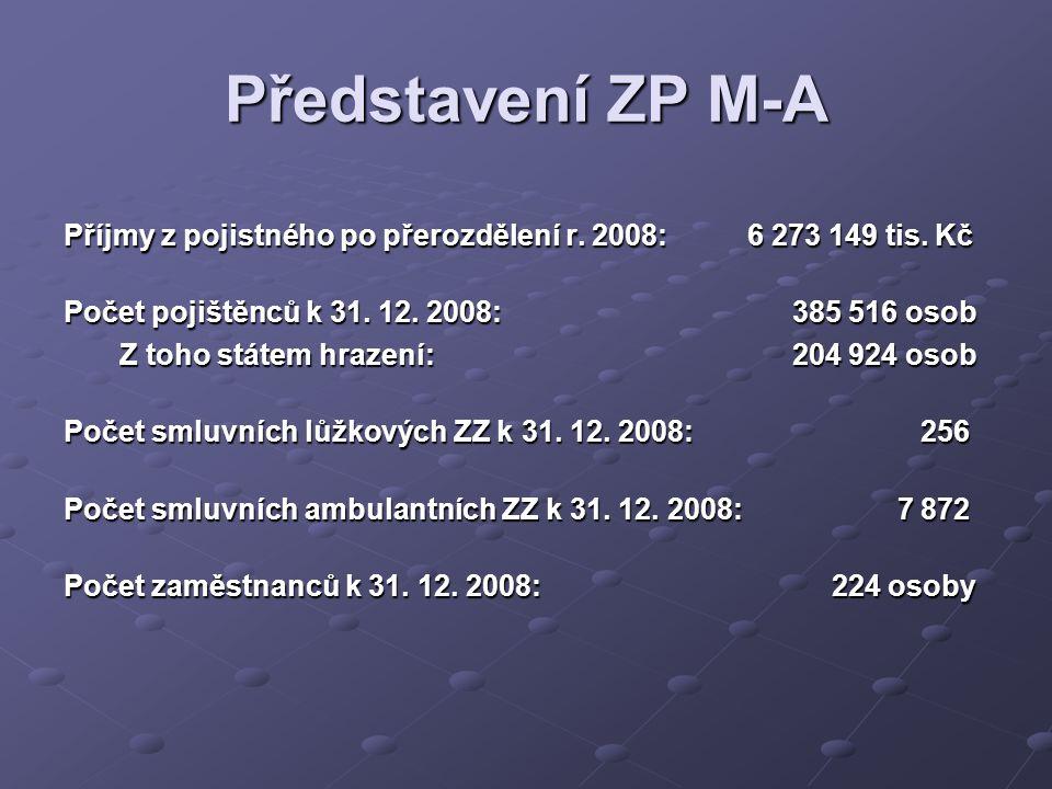 Představení ZP M-A Příjmy z pojistného po přerozdělení r. 2008: 6 273 149 tis. Kč.