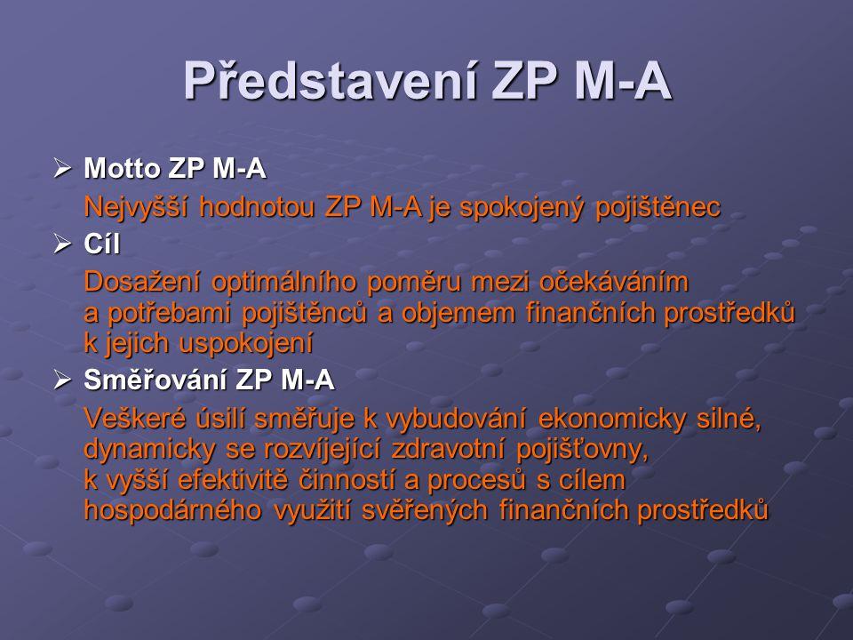Představení ZP M-A Motto ZP M-A
