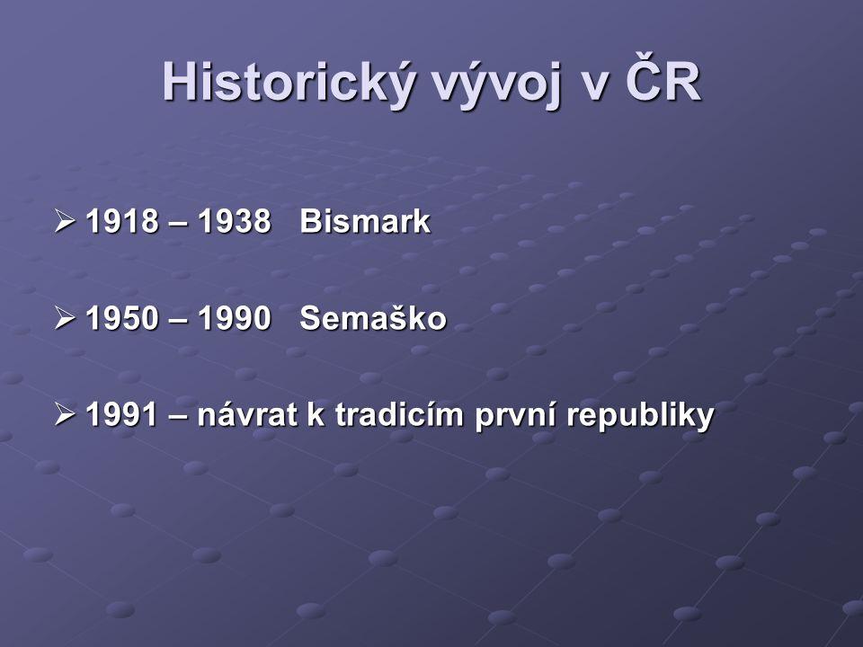 Historický vývoj v ČR 1918 – 1938 Bismark 1950 – 1990 Semaško