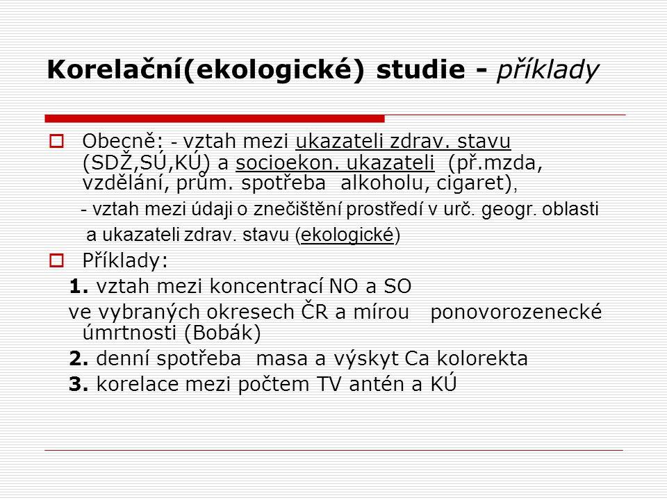 Korelační(ekologické) studie - příklady