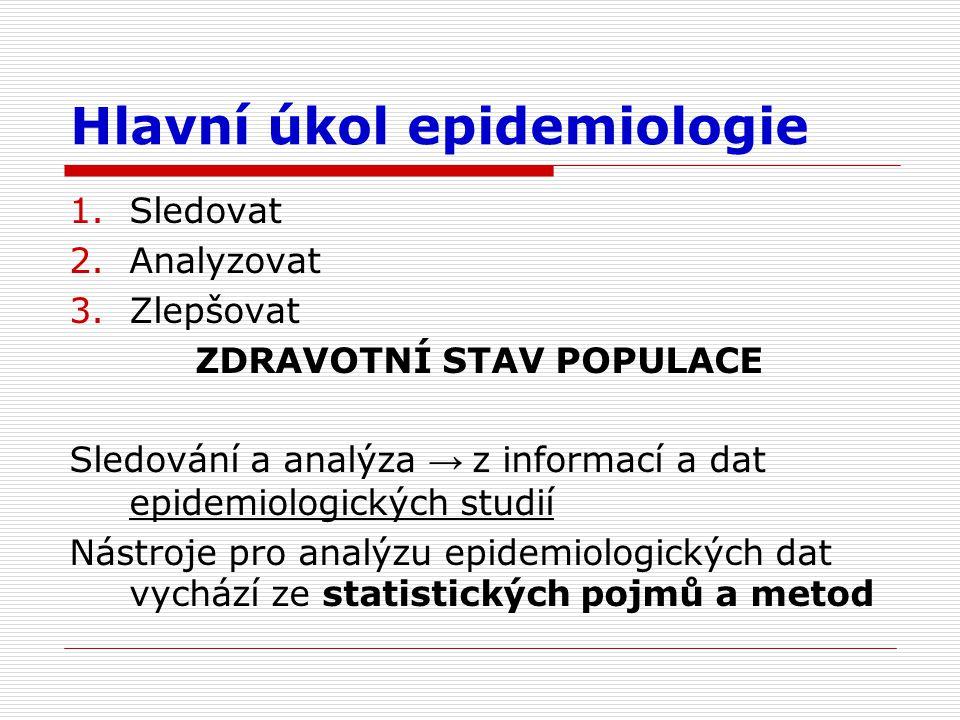 Hlavní úkol epidemiologie