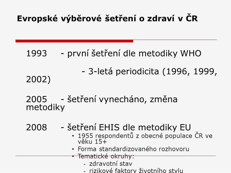 Evropské výběrové šetření o zdraví v ČR