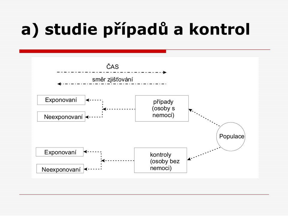 a) studie případů a kontrol