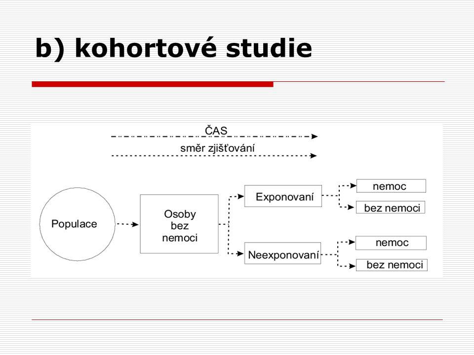 b) kohortové studie