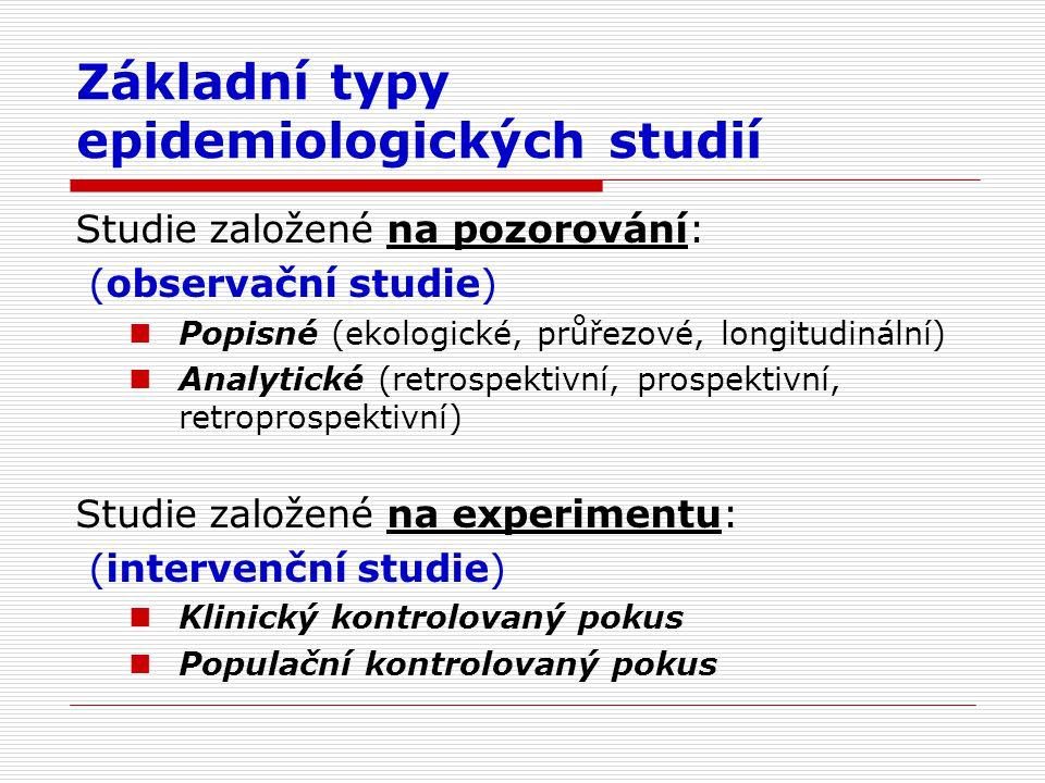 Základní typy epidemiologických studií