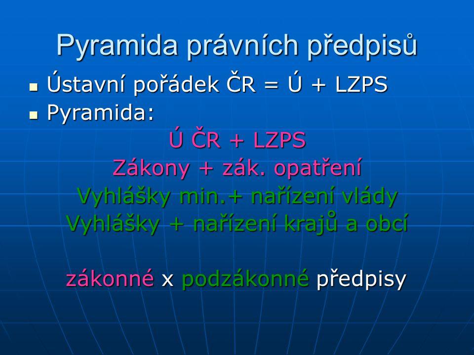 Pyramida právních předpisů