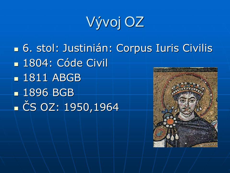 Vývoj OZ 6. stol: Justinián: Corpus Iuris Civilis 1804: Códe Civil