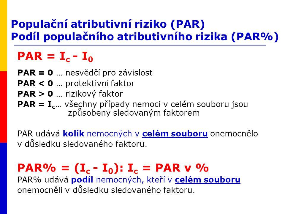 PAR% = (Ic - I0): Ic = PAR v %