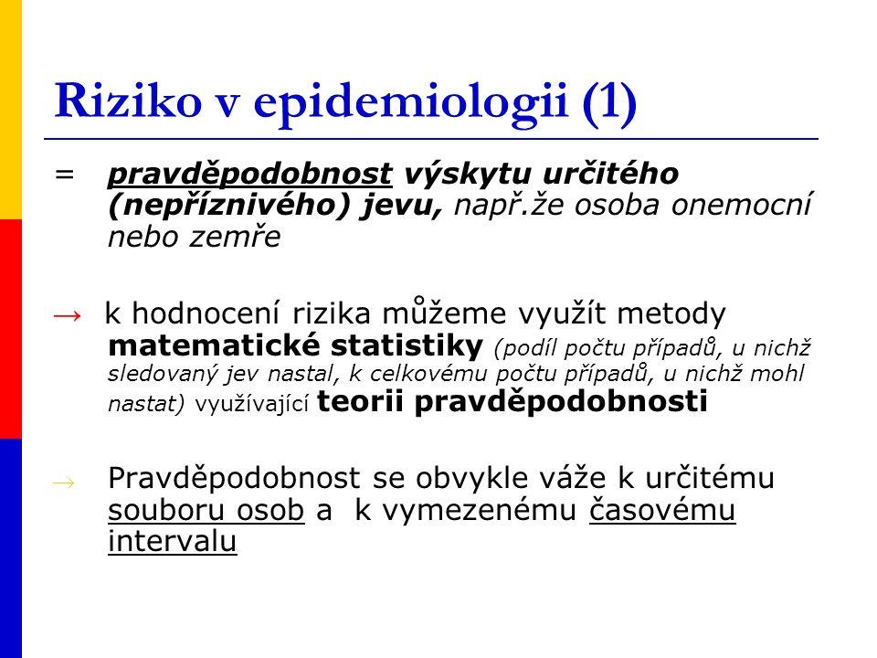 Riziko v epidemiologii (1)