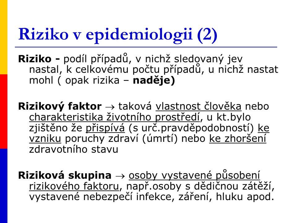 Riziko v epidemiologii (2)