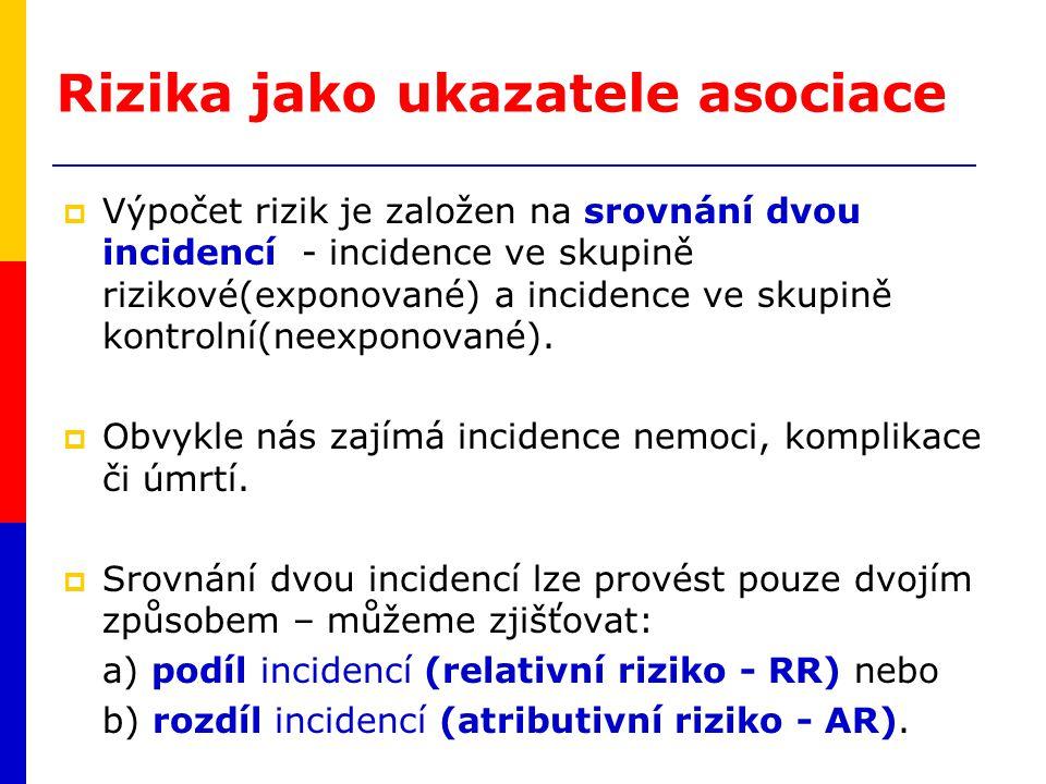 Rizika jako ukazatele asociace