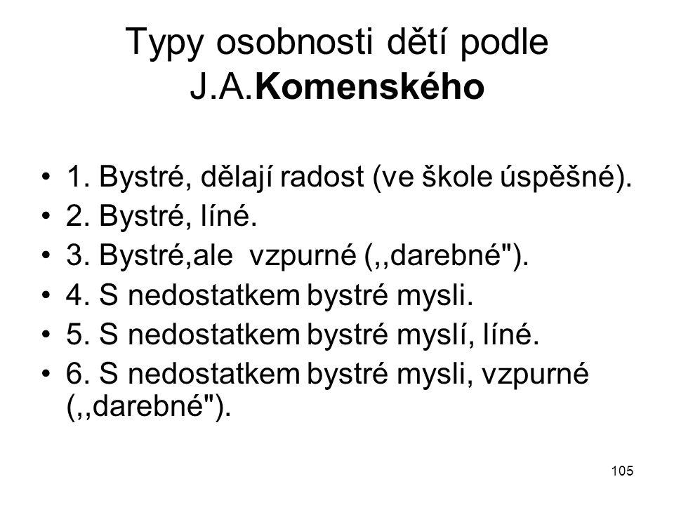 Typy osobnosti dětí podle J.A.Komenského