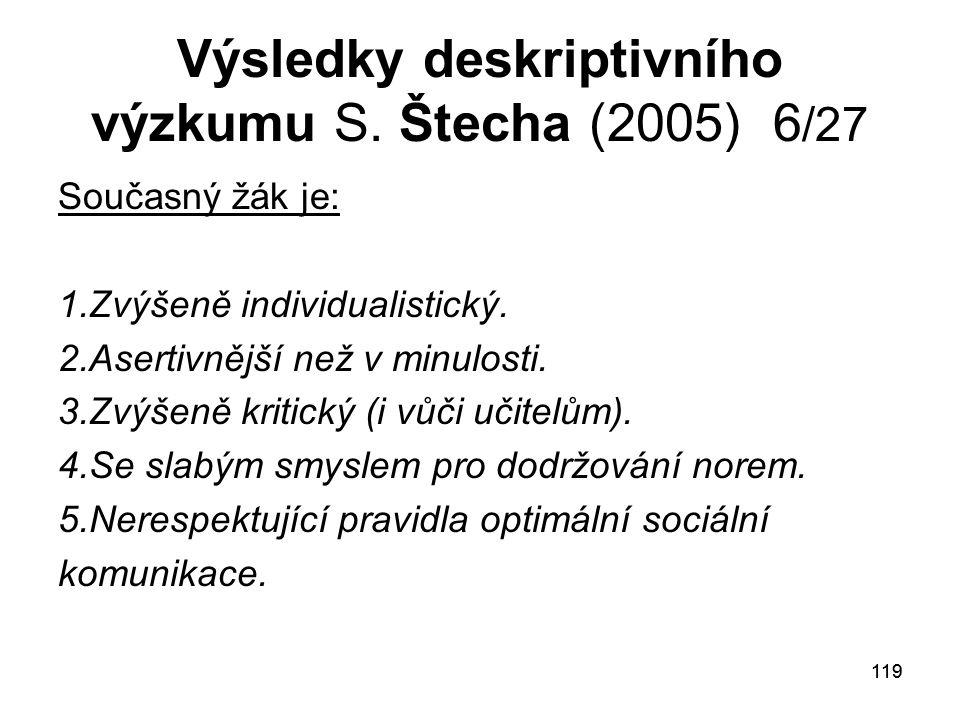 Výsledky deskriptivního výzkumu S. Štecha (2005) 6/27