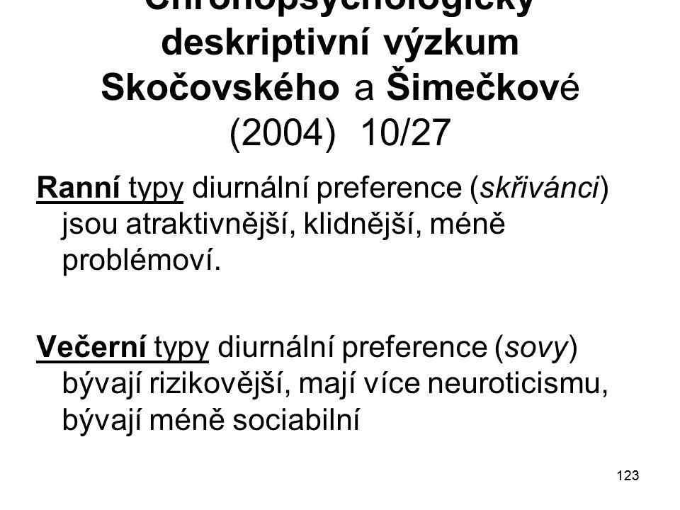 Chronopsychologický deskriptivní výzkum Skočovského a Šimečkové (2004) 10/27